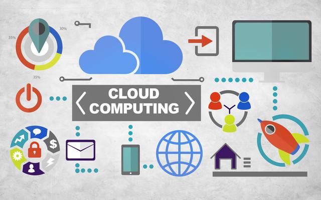 企业网站建设流程,网站建设流程